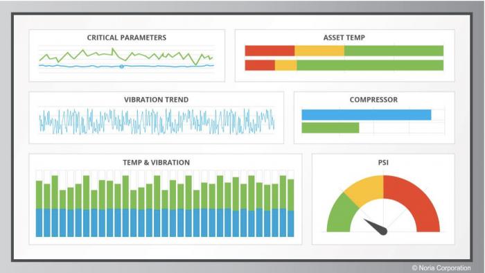 Remote Condition Monitoring online workshop